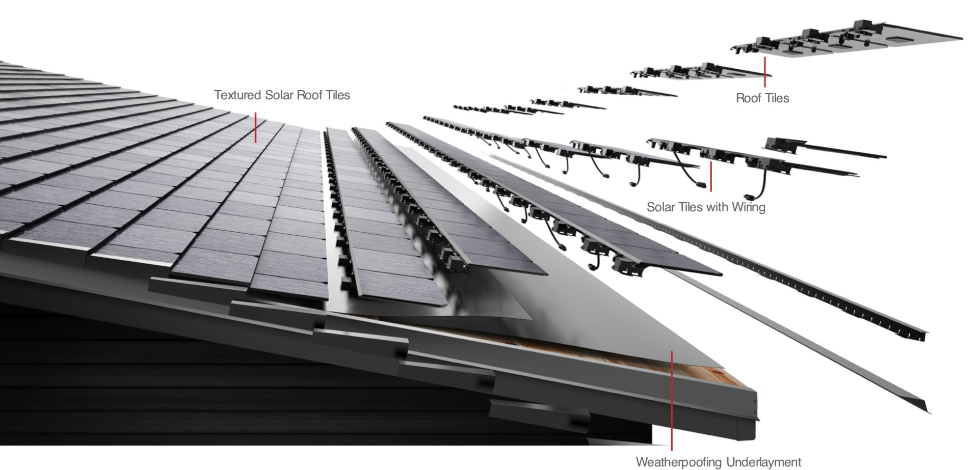 Tesla S New Solar Roofs Are More Efficient Than Panels And Way Better Looking